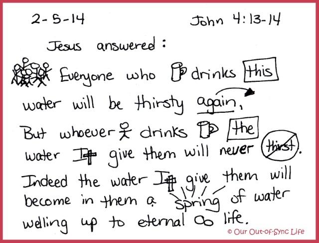 Drawing John 4:13-14