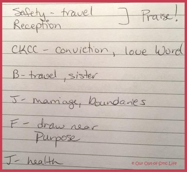 Prayer Journal Prayer List