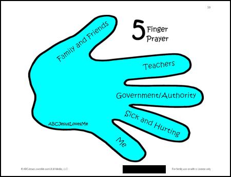 5 Finger Prayer | ABCJesusLovesMe